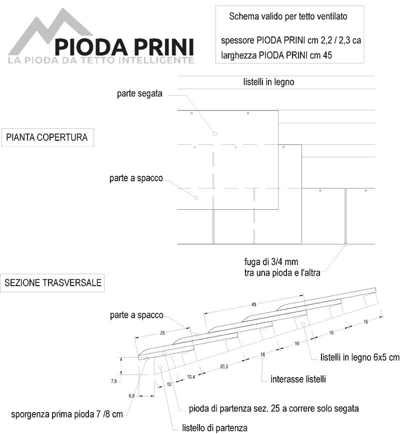 schema pioda Prini